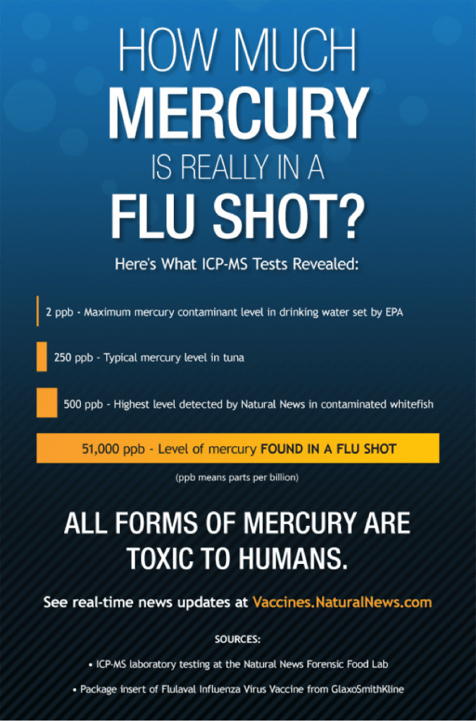 vaccines-cognitive impairment-and mercury-poisoning-2